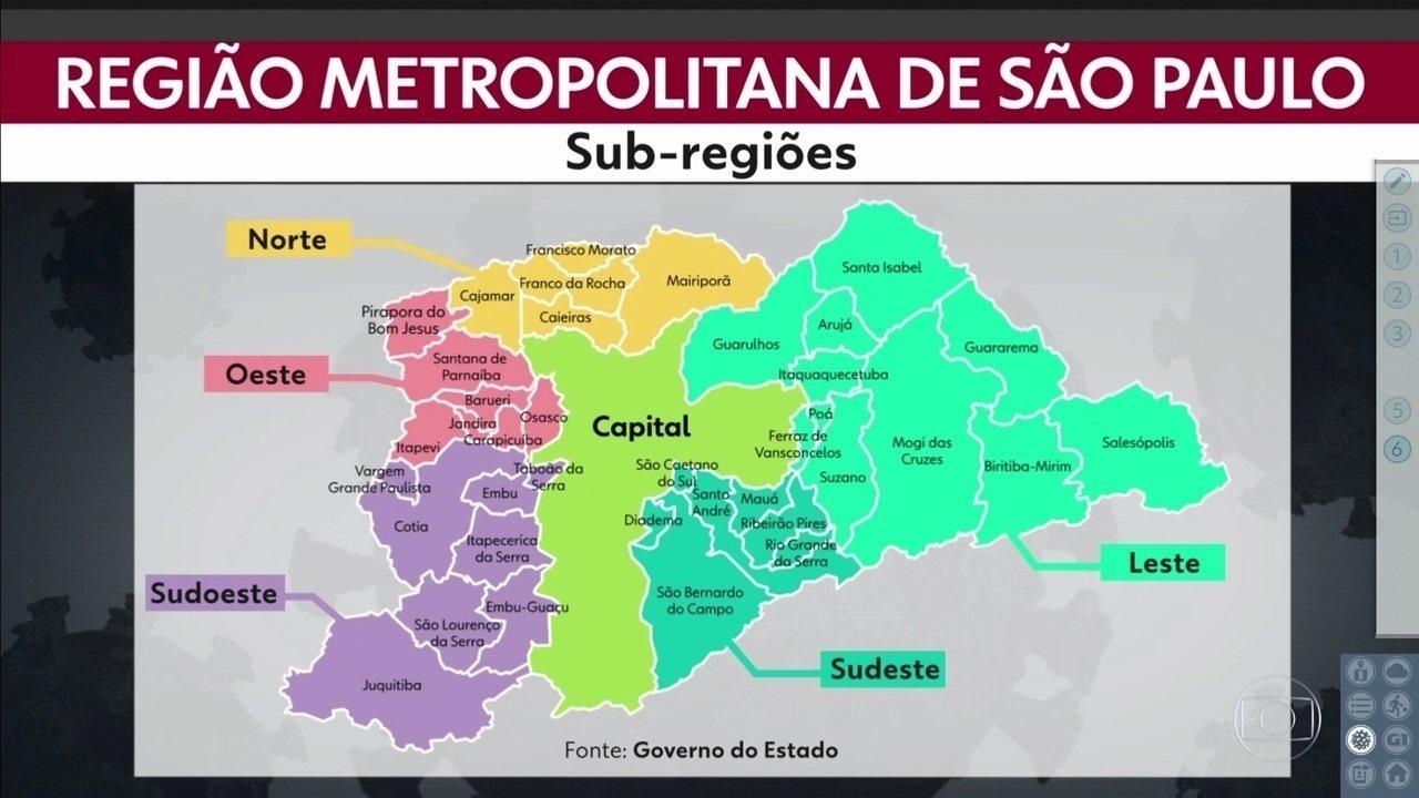 Redes e Telas de Proteção na Grande São Paulo